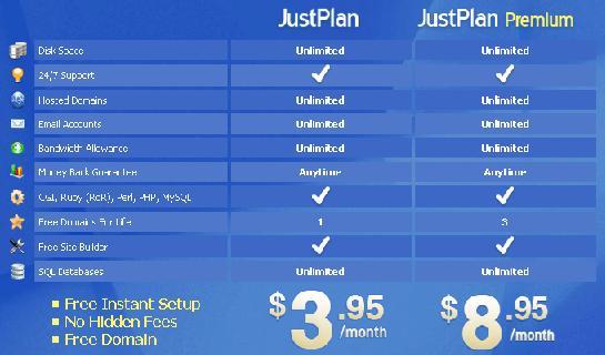 justhost-hosting-plans