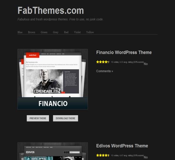 FabThemes WordPress Themes Review