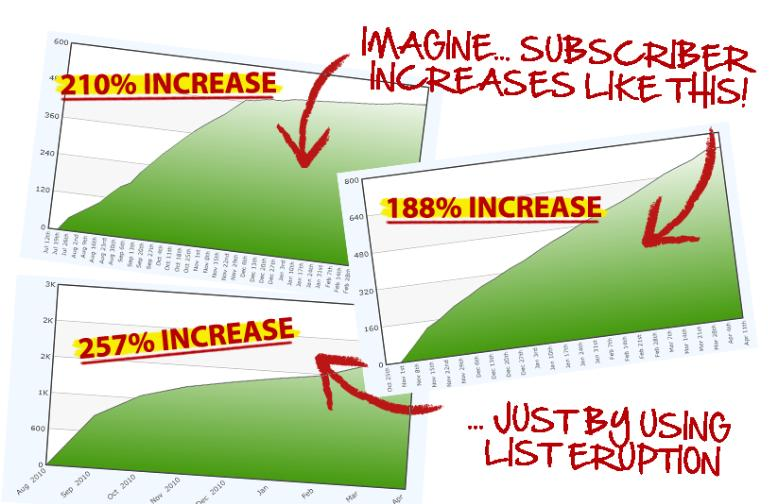 List Eruption-Premium Plug-in to create referral newsletter subscriptions